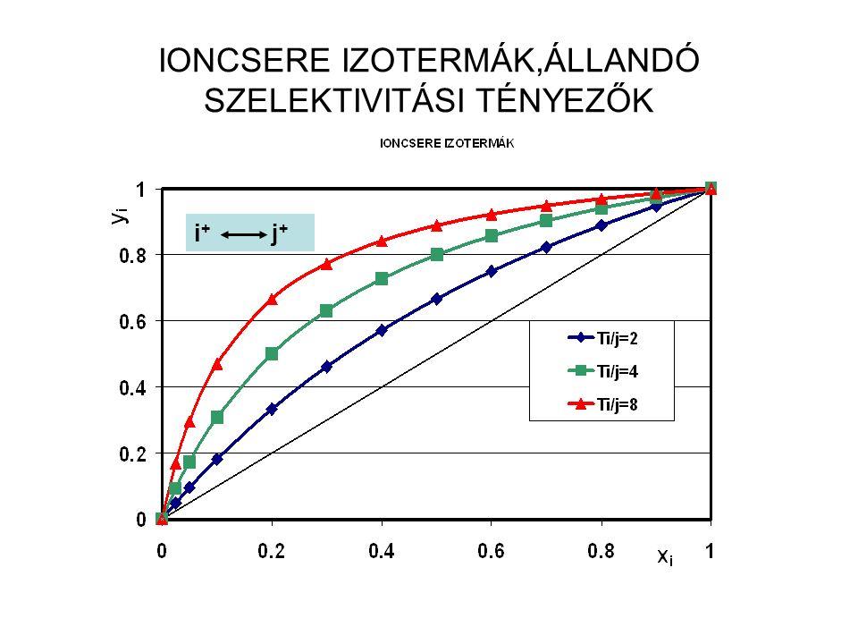 IONCSERE IZOTERMÁK,ÁLLANDÓ SZELEKTIVITÁSI TÉNYEZŐK i + j +