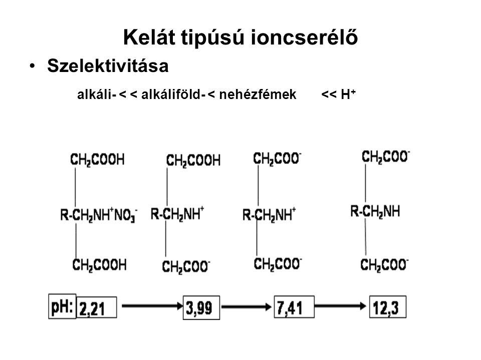 Kelát tipúsú ioncserélő Szelektivitása alkáli- < < alkáliföld- < nehézfémek << H +