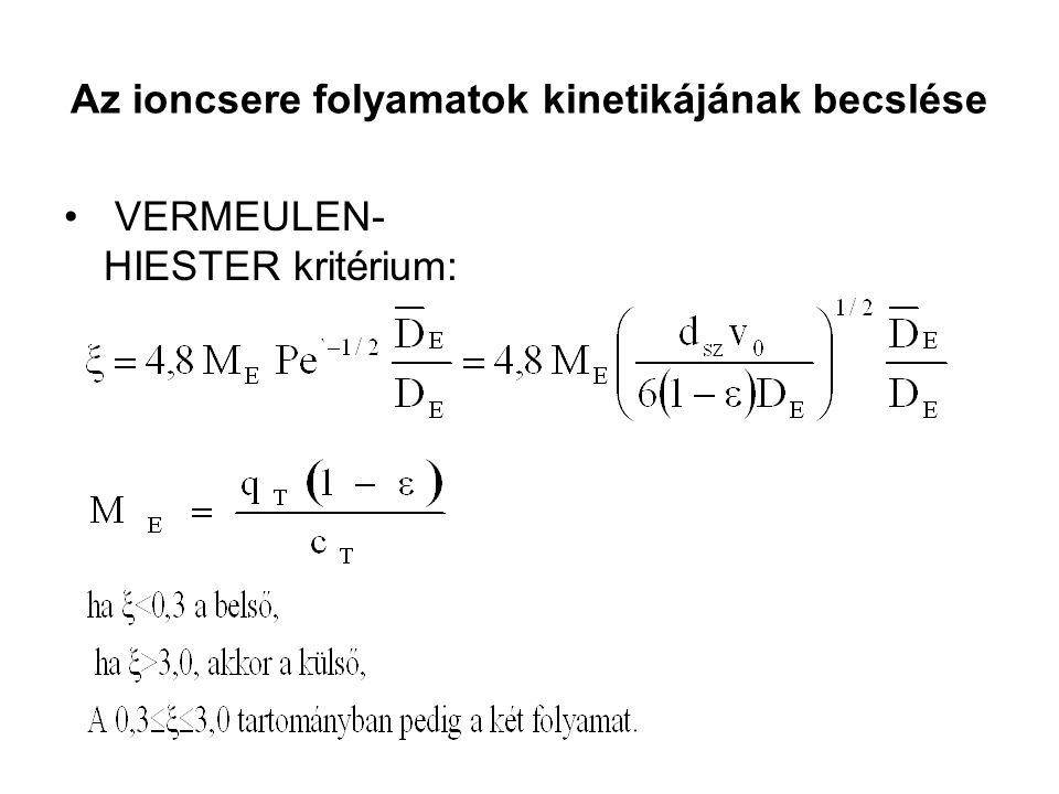 Az ioncsere folyamatok kinetikájának becslése VERMEULEN- HIESTER kritérium: