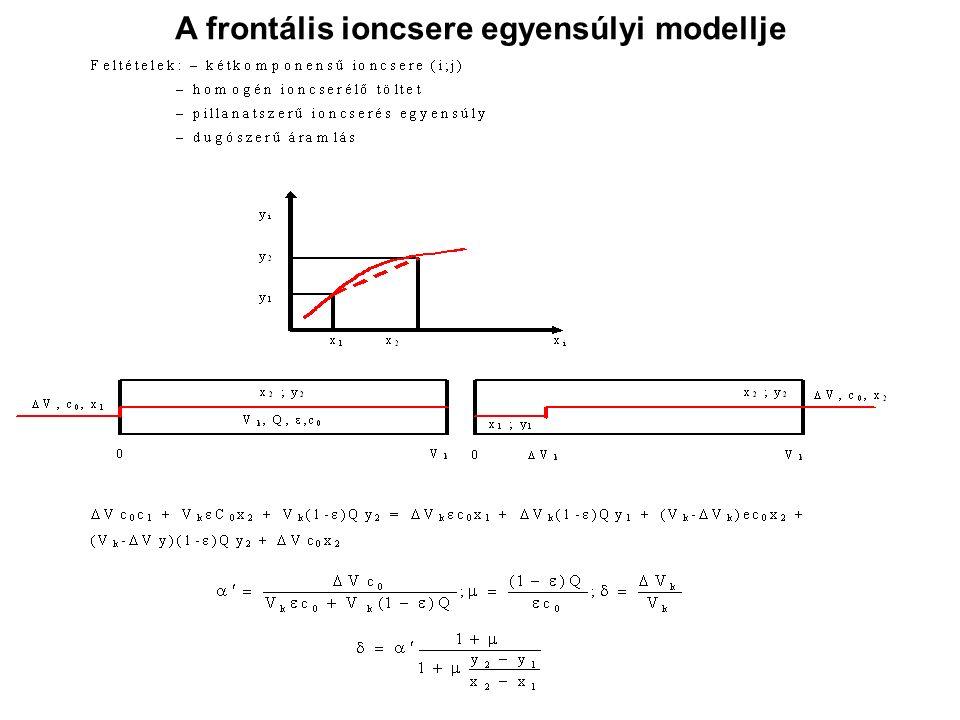 A frontális ioncsere egyensúlyi modellje