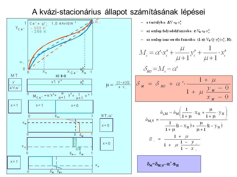 A kvázi-stacionárius állapot számításának lépései  H =  M,V –  '  s H