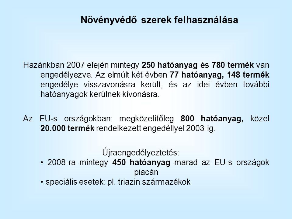 Növényvédő szerek felhasználása Hazánkban 2007 elején mintegy 250 hatóanyag és 780 termék van engedélyezve.