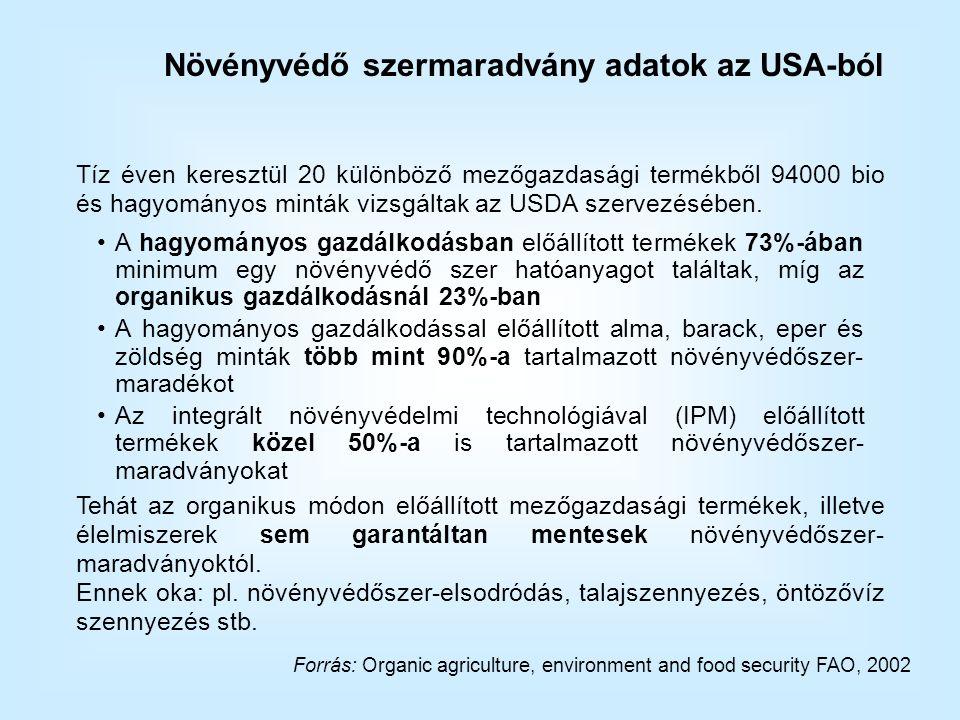 Tíz éven keresztül 20 különböző mezőgazdasági termékből 94000 bio és hagyományos minták vizsgáltak az USDA szervezésében.