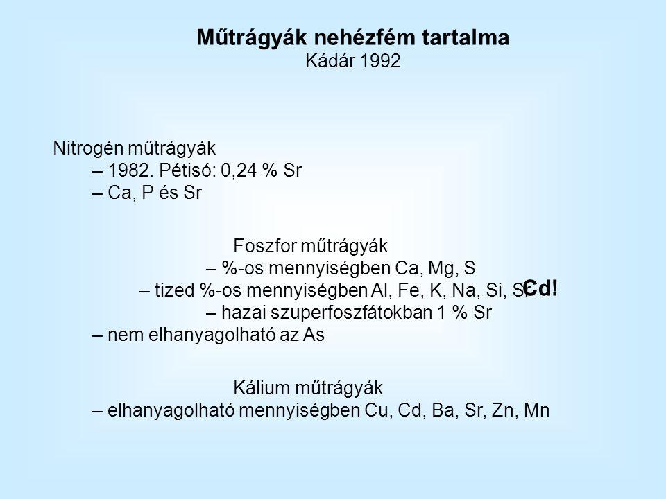 Toxikus elemek vizsgálata a TIM program keretében A minták 1-2%-ában magasabb a Ni érték a határértéknél Messze 1% alatti a határértéket meghaladó Cu-tartalom A határértéket közelíti az Pb és Cd tartalom a minták egy kis részénél, ami egyértelműen antropogén hatás Egyetlen mintában sem éri el a határértéket a Cr és Co Az ország bizonyos területein magasabb az As-tartalom, ami geokémiai feldúsulást jelent