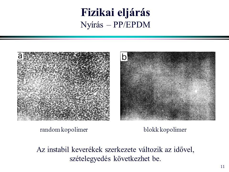 11 Fizikai eljárás Nyírás – PP/EPDM Az instabil keverékek szerkezete változik az idővel, szételegyedés következhet be.