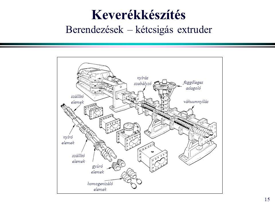 15 Keverékkészítés Berendezések – kétcsigás extruder gyúró elemek homogenizáló elemek szállító elemek nyíró elemek nyírás szabályzó függőleges adagoló vákuumnyílás