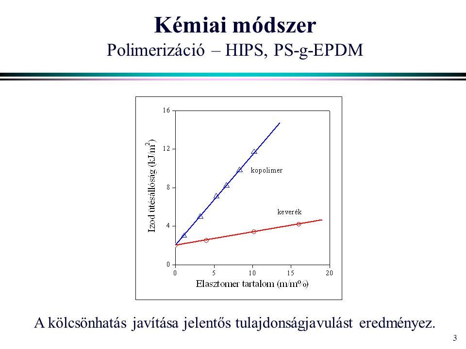 3 Kémiai módszer Polimerizáció – HIPS, PS-g-EPDM A kölcsönhatás javítása jelentős tulajdonságjavulást eredményez.