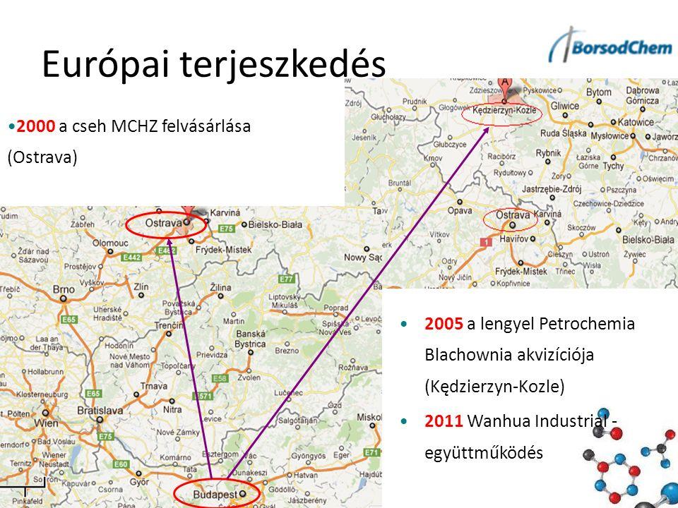 Európai terjeszkedés 2000 a cseh MCHZ felvásárlása (Ostrava) 2005 a lengyel Petrochemia Blachownia akvizíciója (Kędzierzyn-Kozle) 2011 Wanhua Industrial - együttműködés