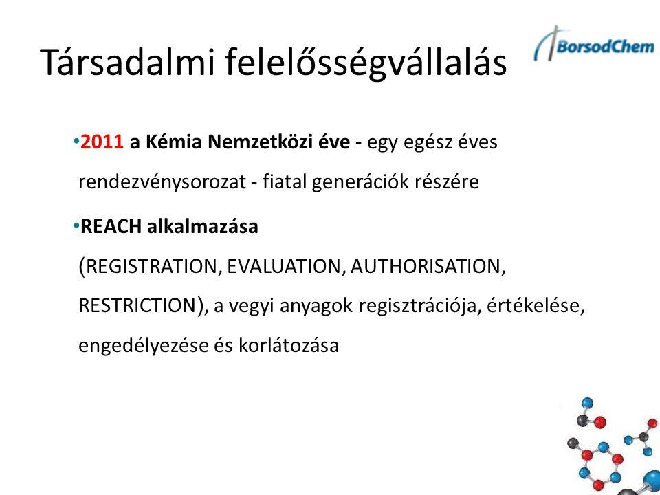 Társadalmi felelősségvállalás 2011 a Kémia Nemzetközi éve - egy egész éves rendezvénysorozat - fiatal generációk részére REACH alkalmazása ( REGISTRATION, EVALUATION, AUTHORISATION, RESTRICTION ), a vegyi anyagok regisztrációja, értékelése, engedélyezése és korlátozása