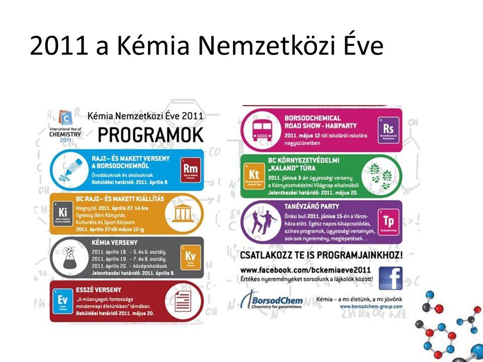 2011 a Kémia Nemzetközi Éve