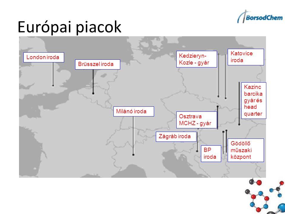 Európai piacok London iroda Brüsszel iroda Milánó iroda Katovice iroda Zágráb iroda BP iroda Gödöllő műszaki központ Osztrava MCHZ - gyár Kedzieryn- Kozle - gyár Kazinc barcika gyár és head quarter