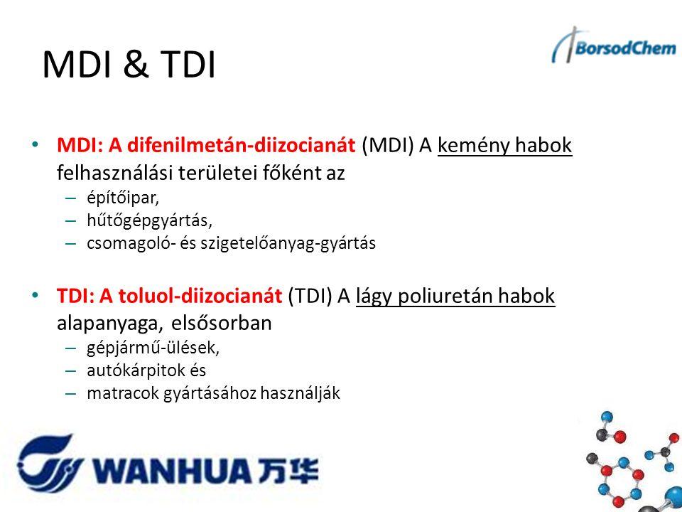 MDI & TDI MDI: A difenilmetán-diizocianát (MDI) A kemény habok felhasználási területei főként az – építőipar, – hűtőgépgyártás, – csomagoló- és szigetelőanyag-gyártás TDI: A toluol-diizocianát (TDI) A lágy poliuretán habok alapanyaga, elsősorban – gépjármű-ülések, – autókárpitok és – matracok gyártásához használják
