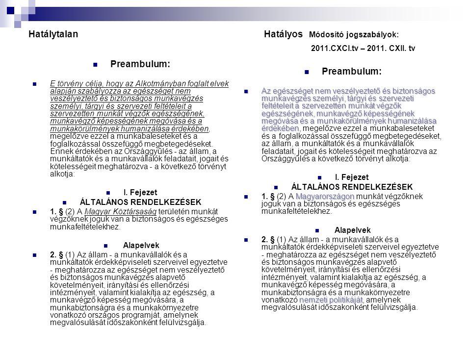 Hatálytalan Hatályos Módosító jogszabályok: 2011.CXCI.tv – 2011.