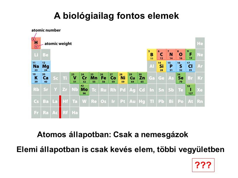 Atomos állapotban: Csak a nemesgázok Elemi állapotban is csak kevés elem, többi vegyületben A biológiailag fontos elemek