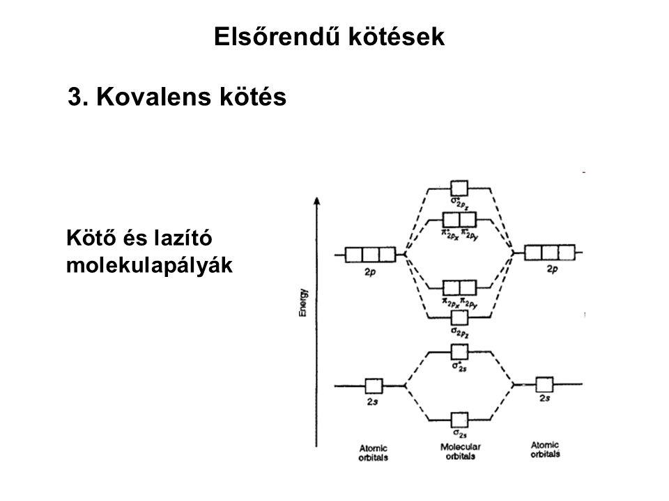 3. Kovalens kötés Kötő és lazító molekulapályák