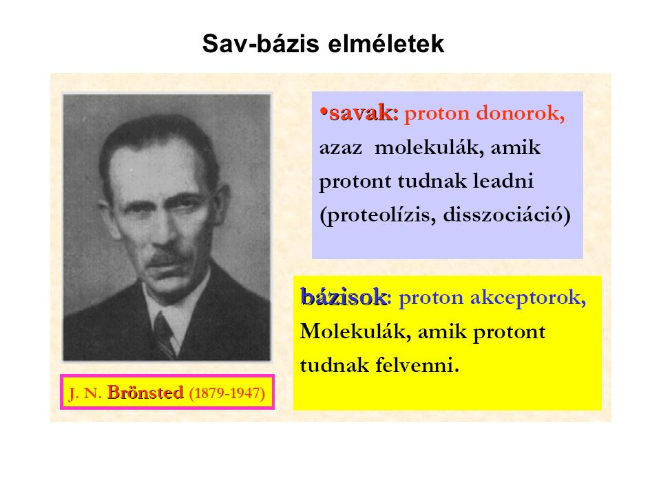 Sav-bázis elméletek