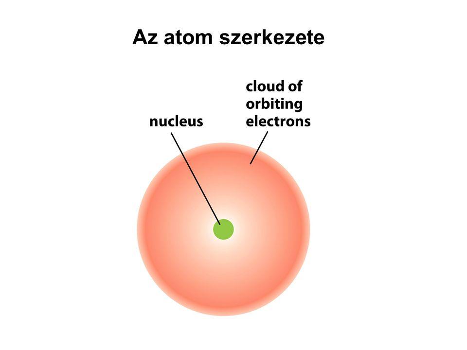 Szerves molekulák legfontosabb funkciós csoportjai: Acil ÉszterAcetálÉter ???