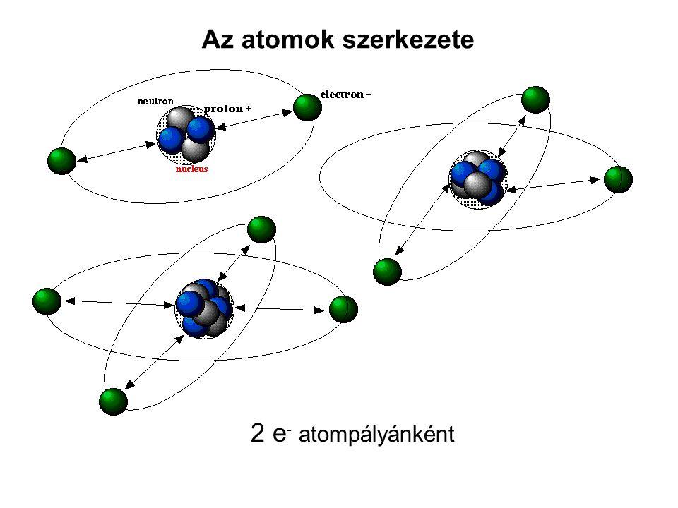 Az atomok szerkezete 2 e - atompályánként