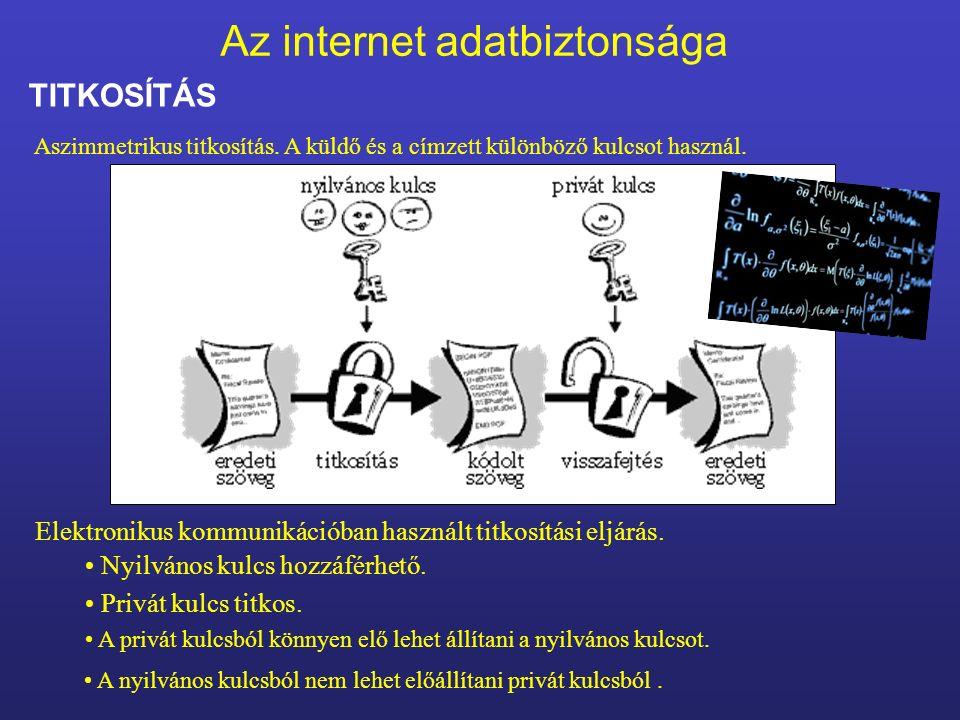 Az internet adatbiztonsága TITKOSÍTÁS Elektronikus kommunikációban használt titkosítási eljárás. Nyilvános kulcs hozzáférhető. Privát kulcs titkos. A