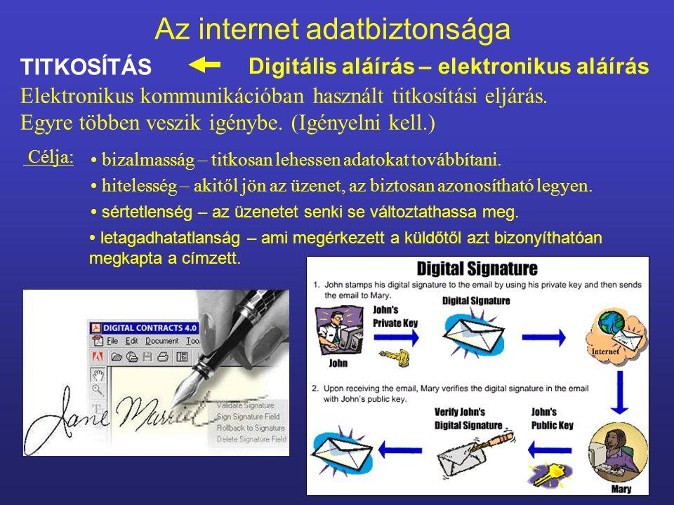 Az internet adatbiztonsága TITKOSÍTÁS Digitális aláírás – elektronikus aláírás Elektronikus kommunikációban használt titkosítási eljárás. Egyre többen