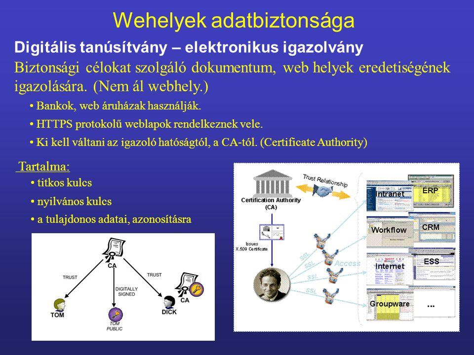 Wehelyek adatbiztonsága Digitális tanúsítvány – elektronikus igazolvány Biztonsági célokat szolgáló dokumentum, web helyek eredetiségének igazolására.
