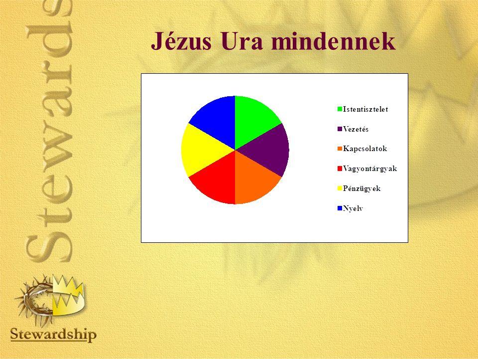 Jézus Ura mindennek