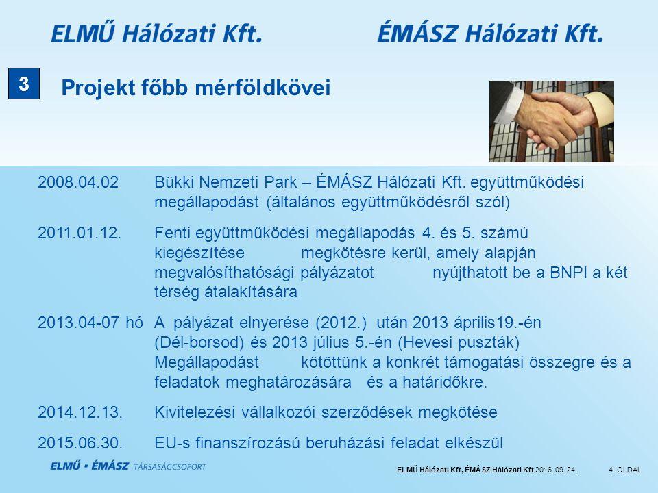 ELMŰ Hálózati Kft, ÉMÁSZ Hálózati Kft 2016.09. 24.5.
