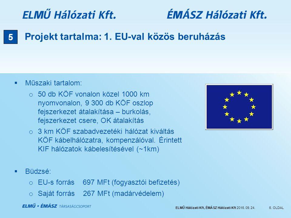 ELMŰ Hálózati Kft, ÉMÁSZ Hálózati Kft 2016. 09. 24.6. OLDAL Projekt tartalma: 1. EU-val közös beruházás  Műszaki tartalom: o 50 db KÖF vonalon közel