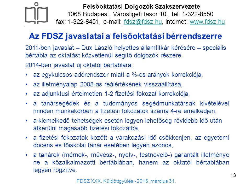 13 x Felsőoktatási Dolgozók Szakszervezete 1068 Budapest, Városligeti fasor 10., tel: 1-322-8550 fax: 1-322-8451, e-mail: fdsz@fdsz.hu, internet: www.