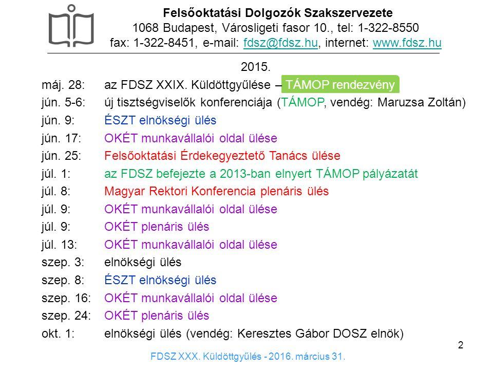 2 Felsőoktatási Dolgozók Szakszervezete 1068 Budapest, Városligeti fasor 10., tel: 1-322-8550 fax: 1-322-8451, e-mail: fdsz@fdsz.hu, internet: www.fds