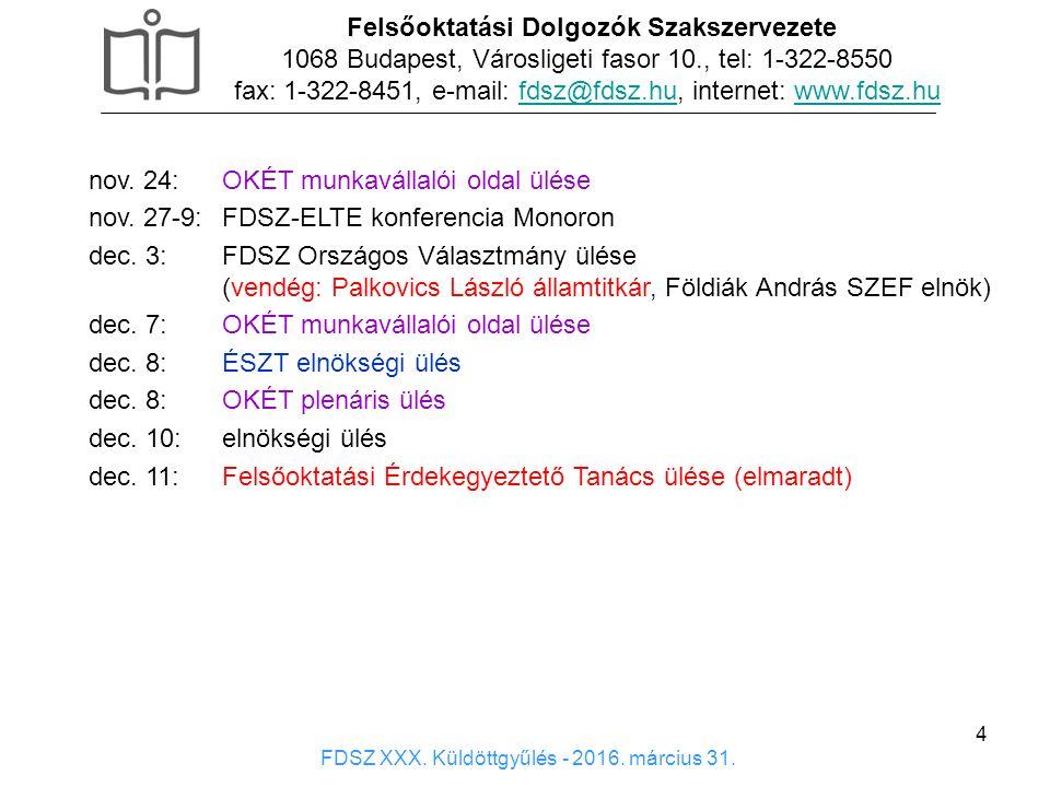 4 Felsőoktatási Dolgozók Szakszervezete 1068 Budapest, Városligeti fasor 10., tel: 1-322-8550 fax: 1-322-8451, e-mail: fdsz@fdsz.hu, internet: www.fds