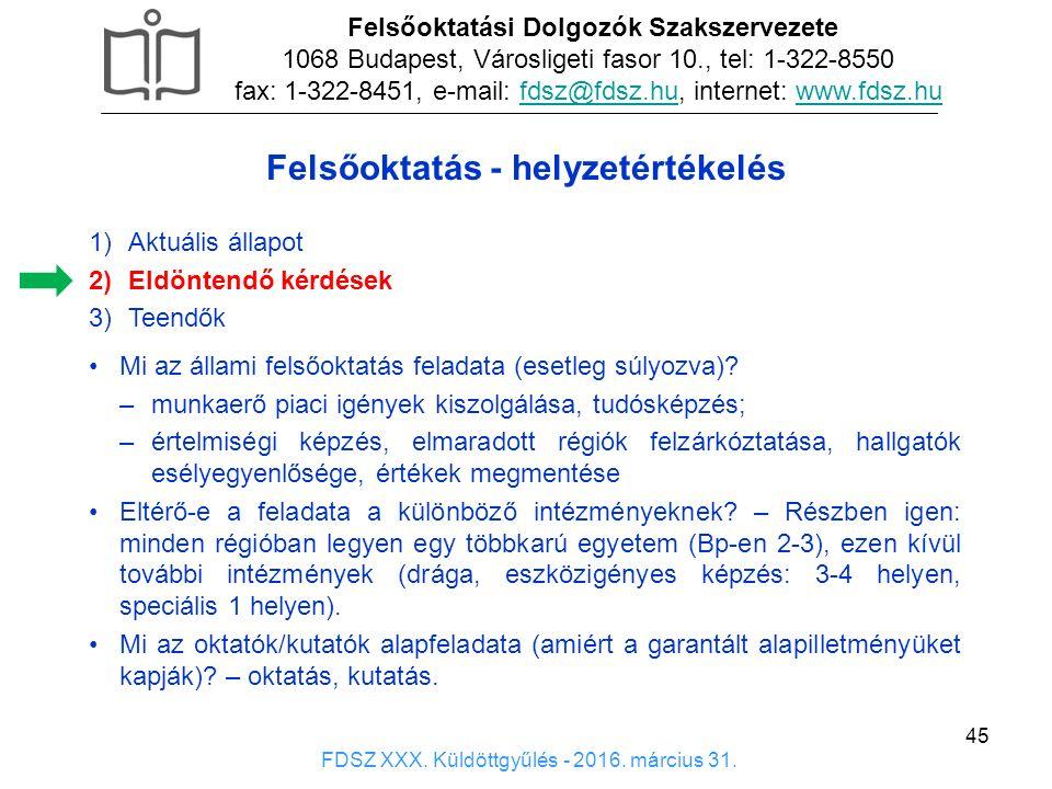 45 1)Aktuális állapot 2)Eldöntendő kérdések 3)Teendők Felsőoktatási Dolgozók Szakszervezete 1068 Budapest, Városligeti fasor 10., tel: 1-322-8550 fax: