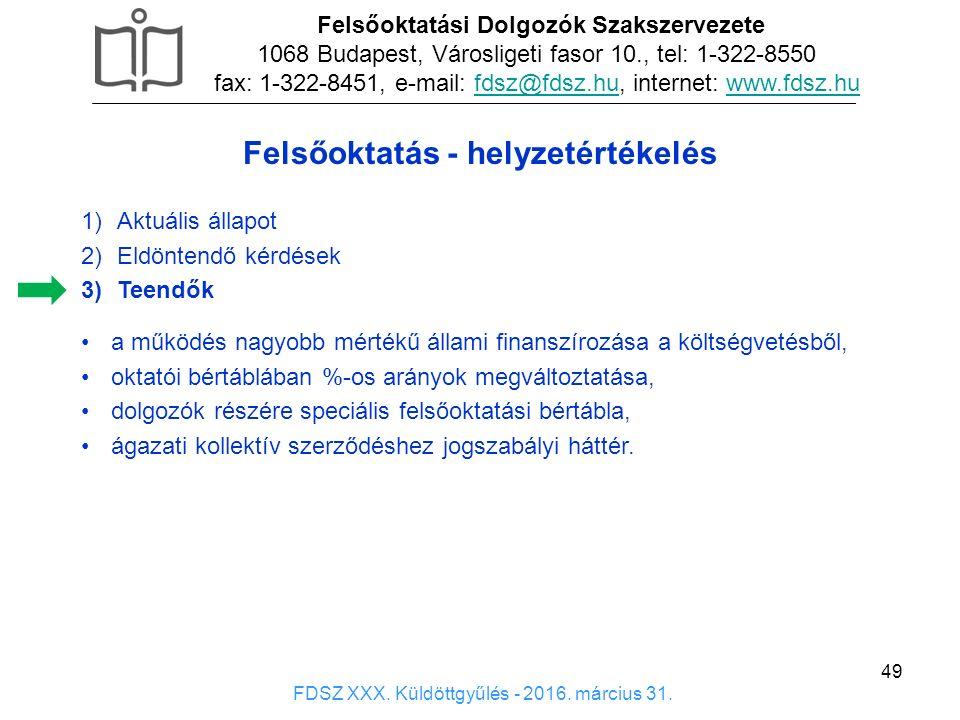 49 1)Aktuális állapot 2)Eldöntendő kérdések 3)Teendők Felsőoktatási Dolgozók Szakszervezete 1068 Budapest, Városligeti fasor 10., tel: 1-322-8550 fax: