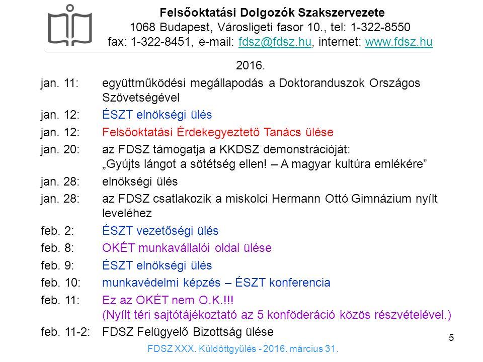 5 Felsőoktatási Dolgozók Szakszervezete 1068 Budapest, Városligeti fasor 10., tel: 1-322-8550 fax: 1-322-8451, e-mail: fdsz@fdsz.hu, internet: www.fds