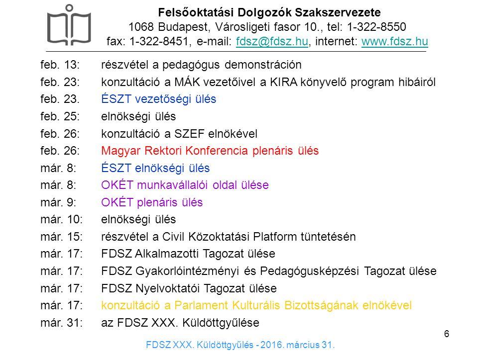 6 Felsőoktatási Dolgozók Szakszervezete 1068 Budapest, Városligeti fasor 10., tel: 1-322-8550 fax: 1-322-8451, e-mail: fdsz@fdsz.hu, internet: www.fds