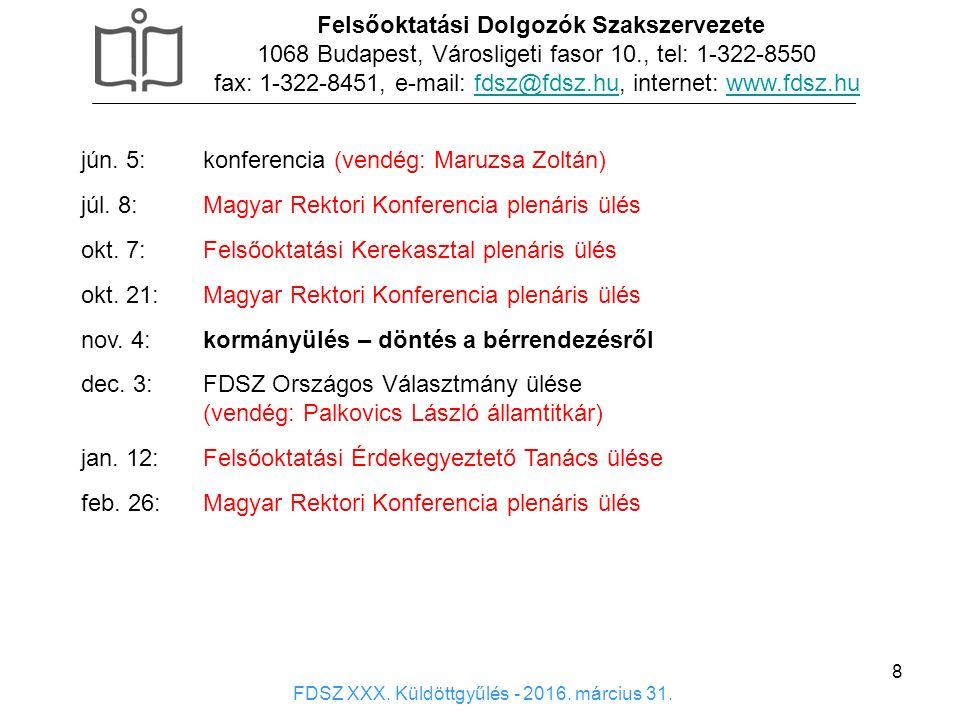 8 jún. 5:konferencia (vendég: Maruzsa Zoltán) júl. 8:Magyar Rektori Konferencia plenáris ülés okt. 7:Felsőoktatási Kerekasztal plenáris ülés okt. 21:M