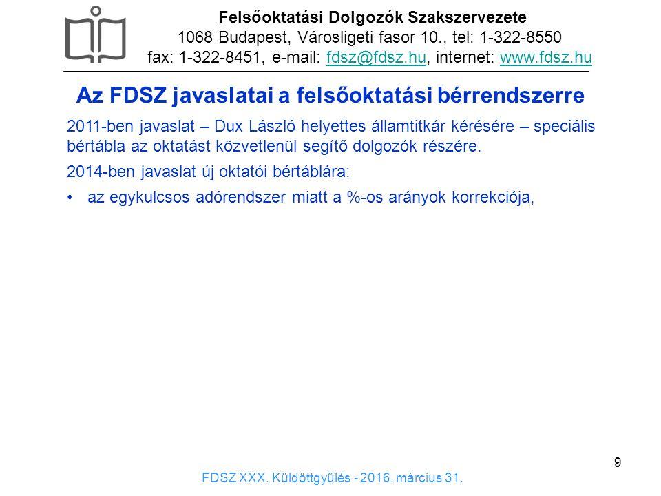 9 x Felsőoktatási Dolgozók Szakszervezete 1068 Budapest, Városligeti fasor 10., tel: 1-322-8550 fax: 1-322-8451, e-mail: fdsz@fdsz.hu, internet: www.f