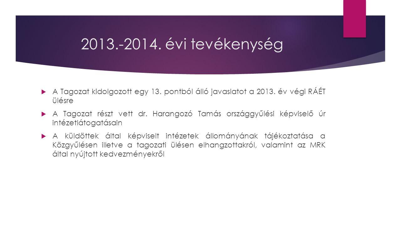 2013.-2014. évi tevékenység  A Tagozat kidolgozott egy 13.