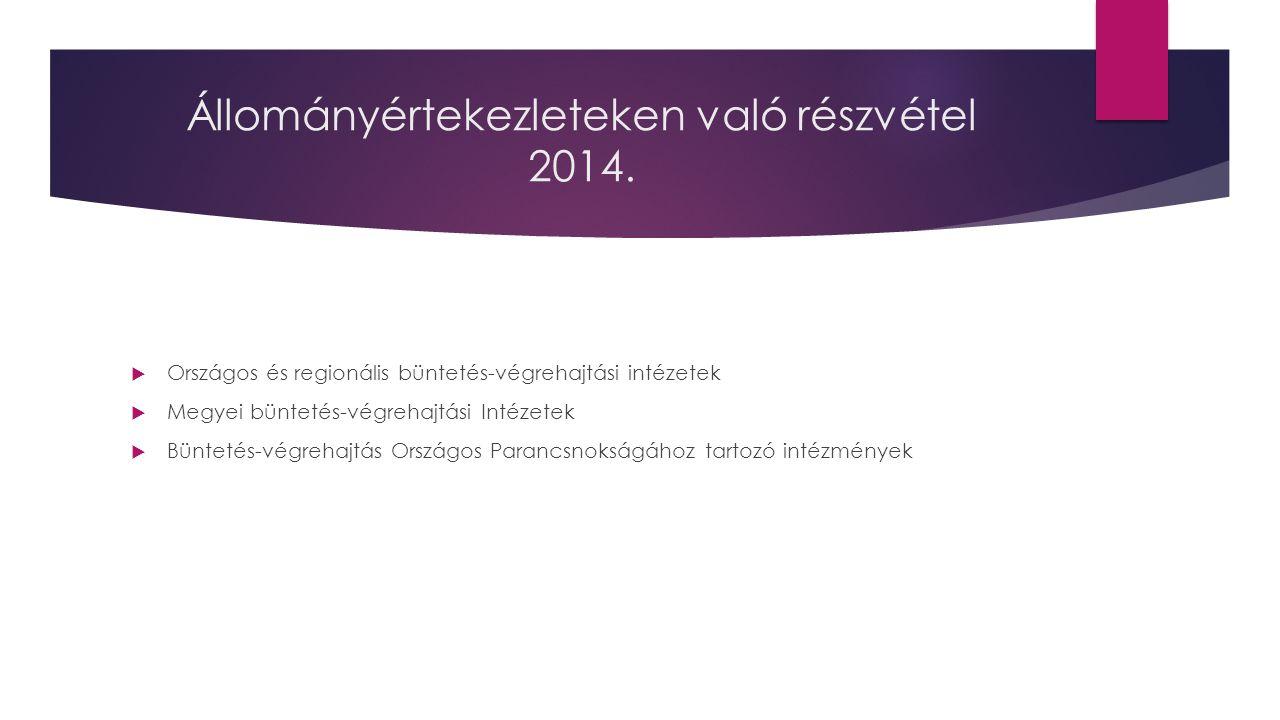 Bv.Intézetek Oktatásain való részvétel 2014.  Állampusztai Országos Bv.
