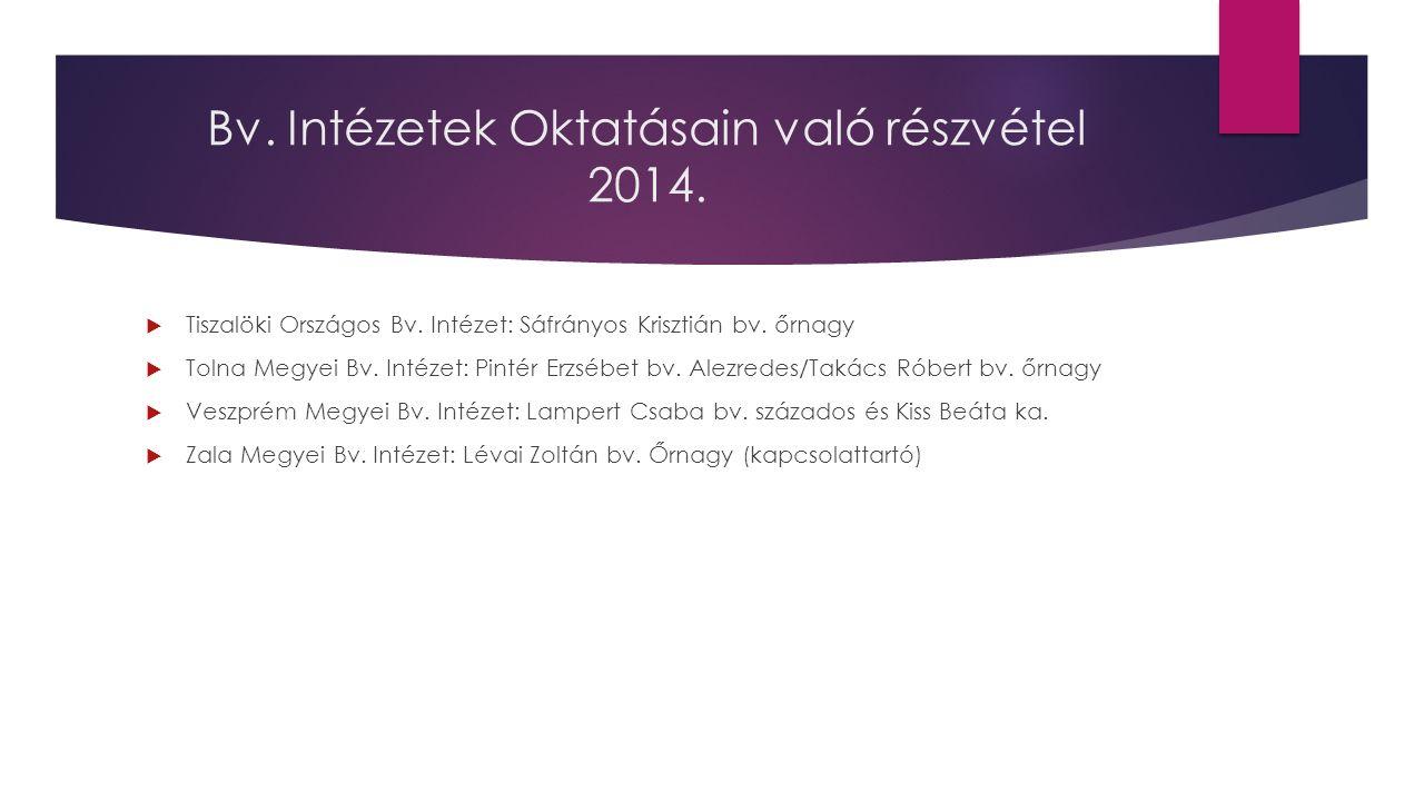 MRK Bv.Tagozat kezdeményezései javaslatai  Az MRK Büntetés-végrehajtási Tagozata 2014.