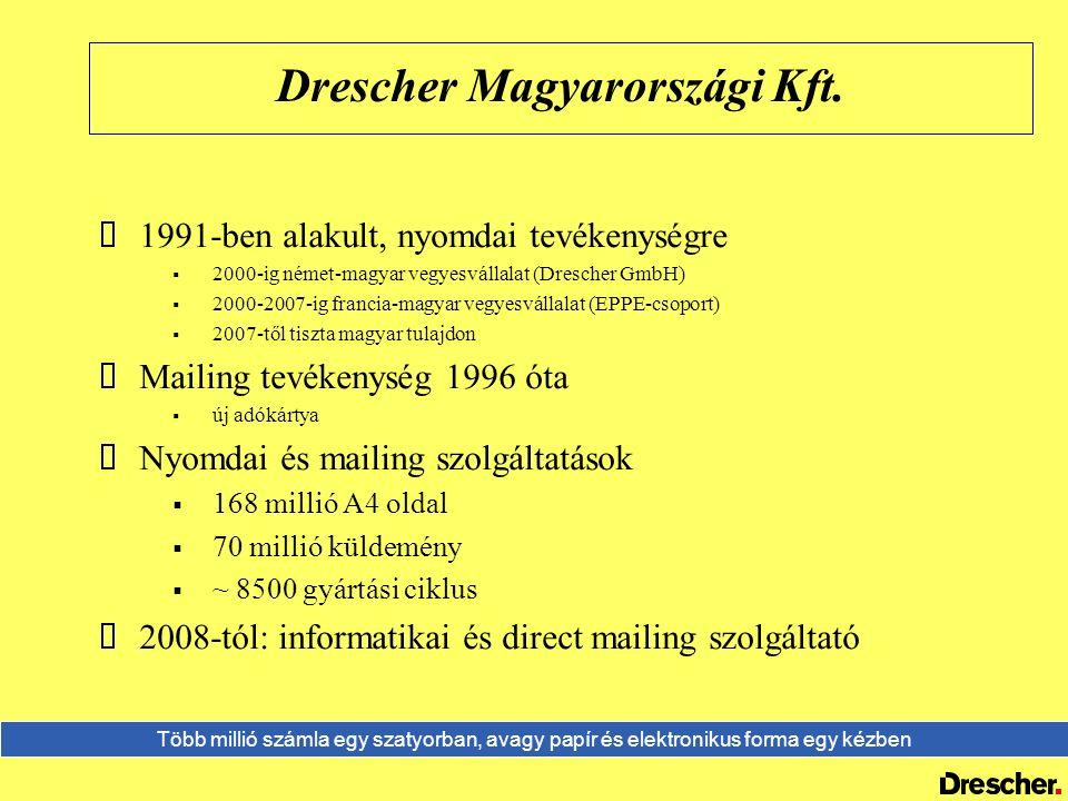 Több millió számla egy szatyorban, avagy papír és elektronikus forma egy kézben Drescher Magyarországi Kft.