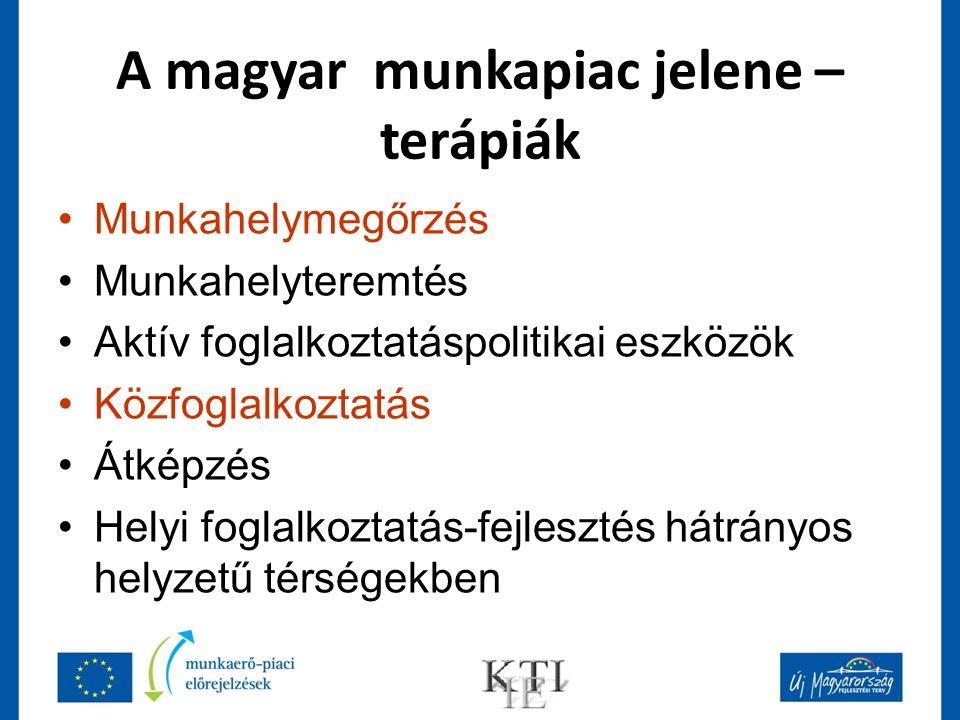 A magyar munkapiac jelene – terápiák Munkahelymegőrzés Munkahelyteremtés Aktív foglalkoztatáspolitikai eszközök Közfoglalkoztatás Átképzés Helyi fogla