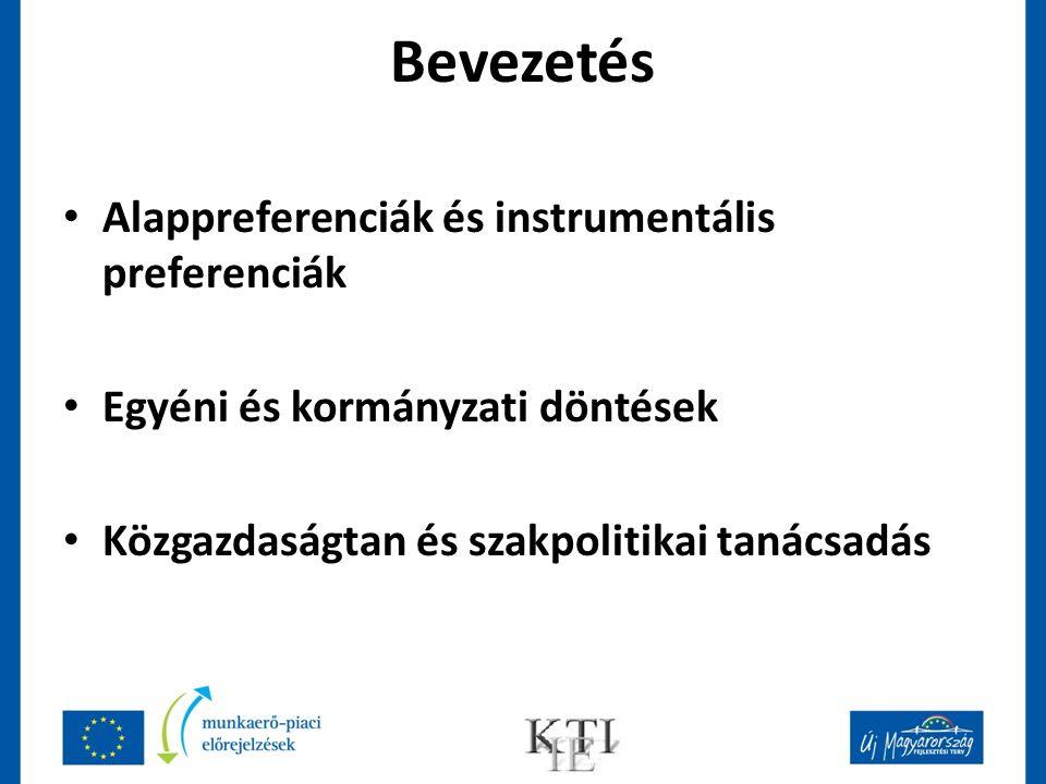 Bevezetés Alappreferenciák és instrumentális preferenciák Egyéni és kormányzati döntések Közgazdaságtan és szakpolitikai tanácsadás