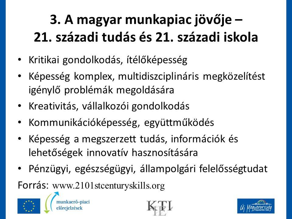 3. A magyar munkapiac jövője – 21. századi tudás és 21.