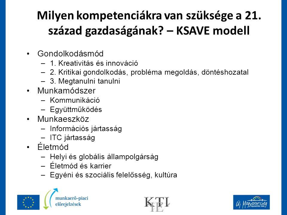 Milyen kompetenciákra van szüksége a 21. század gazdaságának? – KSAVE modell Gondolkodásmód –1. Kreativitás és innováció –2. Kritikai gondolkodás, pro