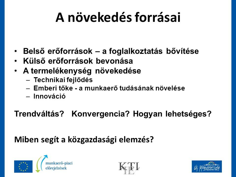 A növekedés forrásai Belső erőforrások – a foglalkoztatás bővítése Külső erőforrások bevonása A termelékenység növekedése –Technikai fejlődés –Emberi tőke - a munkaerő tudásának növelése –Innováció Trendváltás.