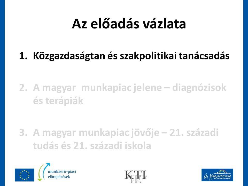 Az előadás vázlata 1.Közgazdaságtan és szakpolitikai tanácsadás 2.A magyar munkapiac jelene – diagnózisok és terápiák 3.A magyar munkapiac jövője – 21.