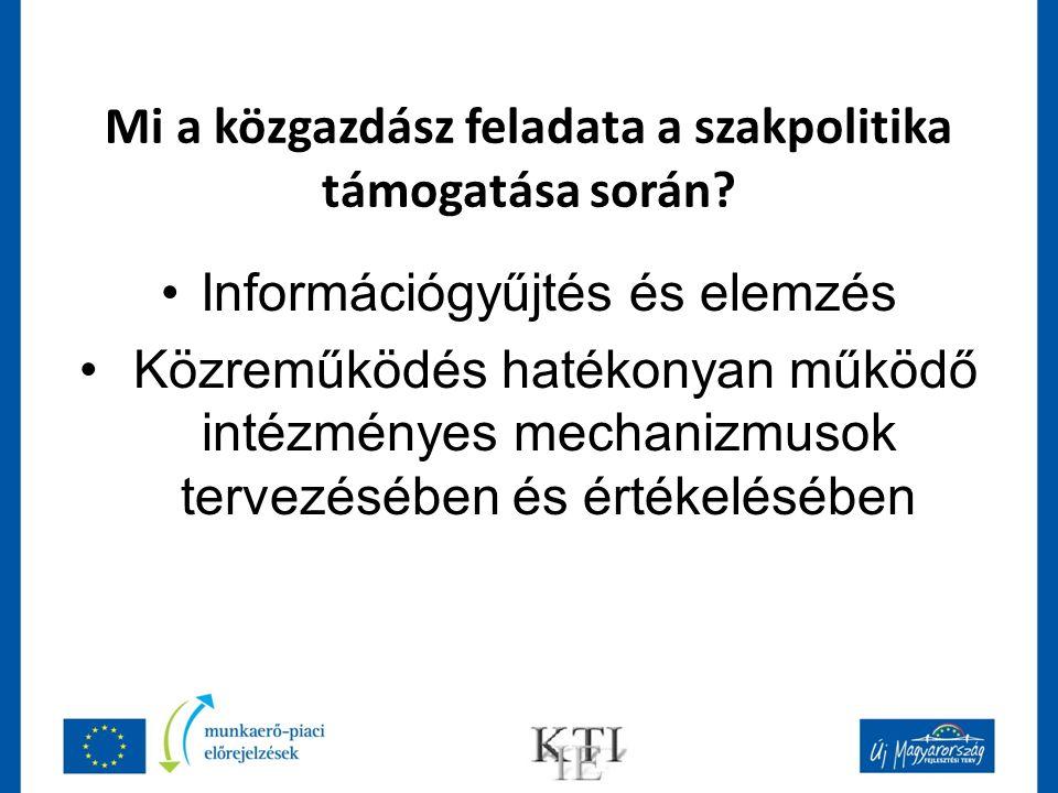 Mi a közgazdász feladata a szakpolitika támogatása során? Információgyűjtés és elemzés Közreműködés hatékonyan működő intézményes mechanizmusok tervez