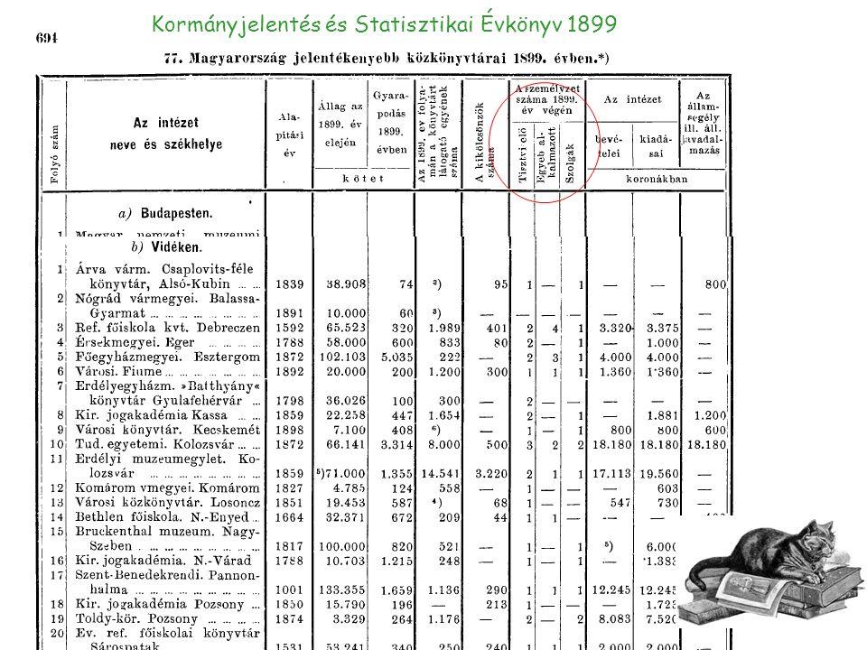 Kormányjelentés és Statisztikai Évkönyv 1899