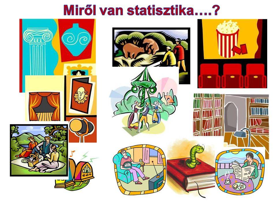 m ú zeumok é s könyvtárak adatai a XIX.